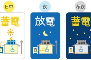 家庭用蓄電池の寿命を延ばす☆快適に使う5つのコツ