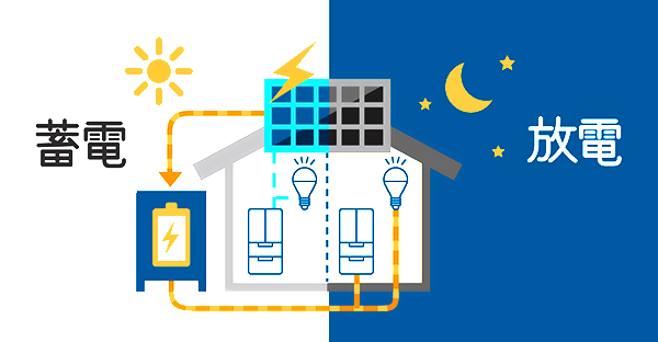 家庭用蓄電池のメリットデメリット☆注目される5つの理由