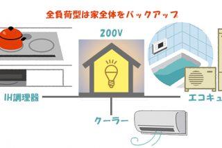 沖縄で家庭用蓄電池選び☆全負荷型と特定負荷型