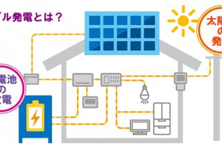沖縄でFIT終了後の家庭用蓄電池☆ダブル発電に注意!