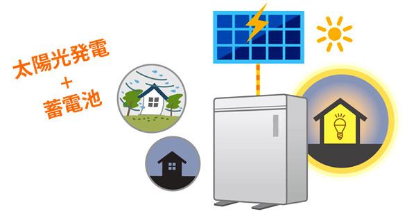 太陽光発電に蓄電池を後付け☆賢い導入のための選び方